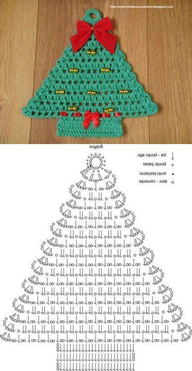 Artesanato enfeites natal croche arvore